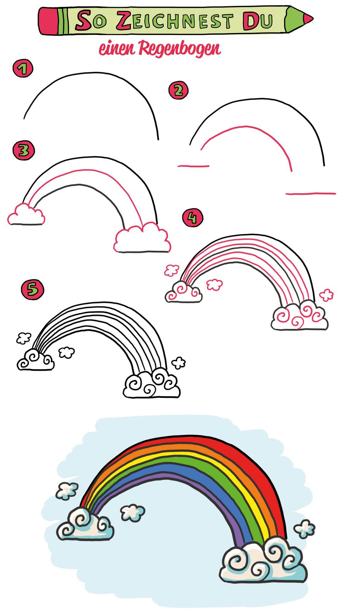 Zeichenanleitung Regenbogen